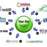 social_bookmarking_stumbleupon